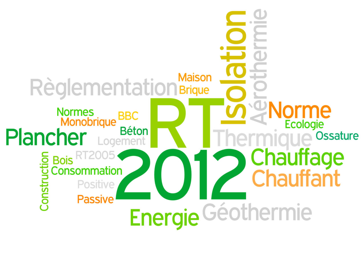 Normes RT2012